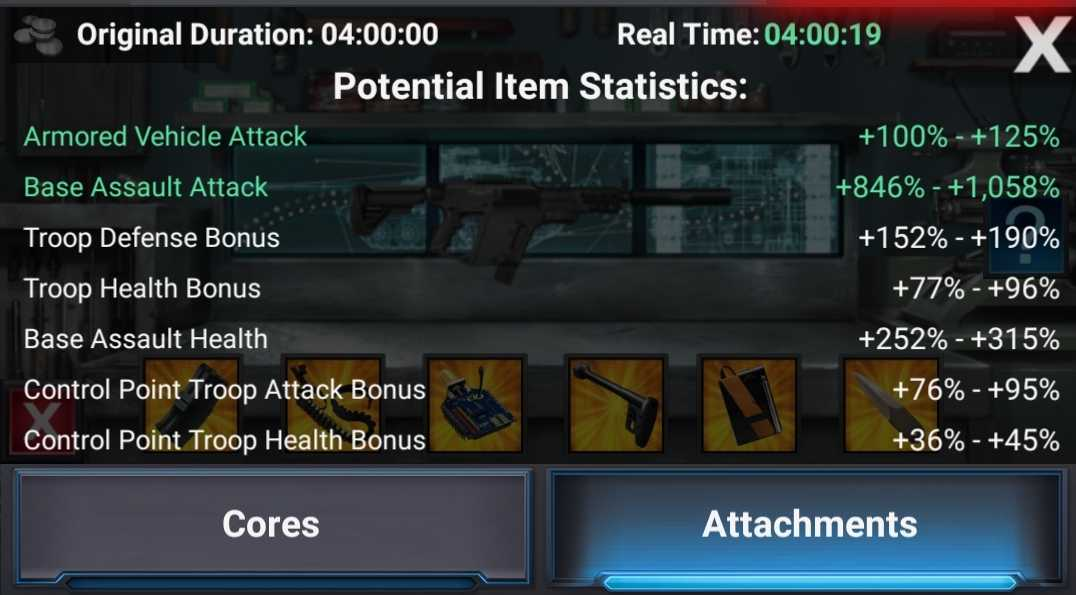 Core potential Stats